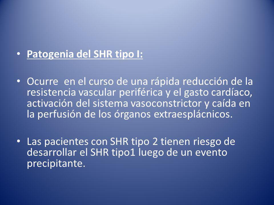 Patogenia del SHR tipo I: Ocurre en el curso de una rápida reducción de la resistencia vascular periférica y el gasto cardíaco, activación del sistema vasoconstrictor y caída en la perfusión de los órganos extraesplácnicos.