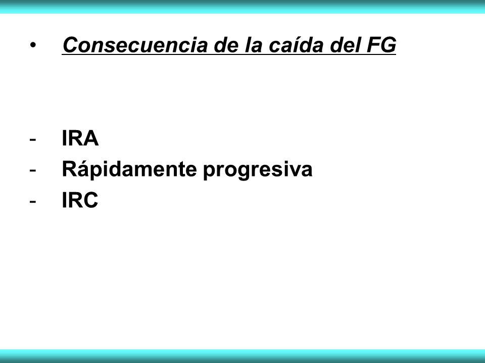 Consecuencia de la caída del FG -IRA -Rápidamente progresiva -IRC