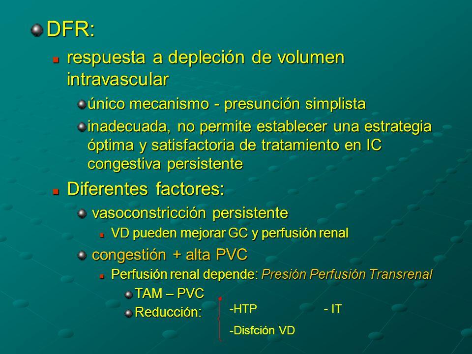 DFR: respuesta a depleción de volumen intravascular respuesta a depleción de volumen intravascular único mecanismo - presunción simplista inadecuada, no permite establecer una estrategia óptima y satisfactoria de tratamiento en IC congestiva persistente Diferentes factores: Diferentes factores: vasoconstricción persistente vasoconstricción persistente VD pueden mejorar GC y perfusión renal VD pueden mejorar GC y perfusión renal congestión + alta PVC congestión + alta PVC Perfusión renal depende: Presión Perfusión Transrenal Perfusión renal depende: Presión Perfusión Transrenal TAM – PVC Reducción: -HTP- IT -Disfción VD