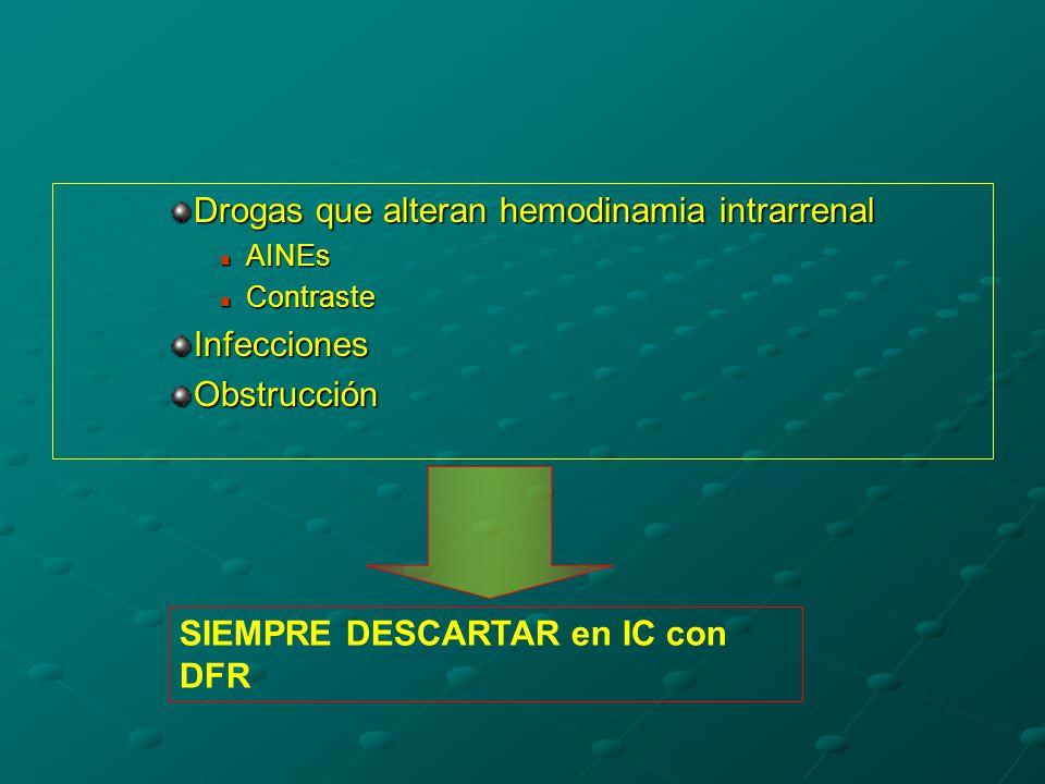 Drogas que alteran hemodinamia intrarrenal AINEs AINEs Contraste ContrasteInfeccionesObstrucción SIEMPRE DESCARTAR en IC con DFR