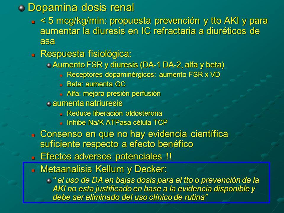 Dopamina dosis renal < 5 mcg/kg/min: propuesta prevención y tto AKI y para aumentar la diuresis en IC refractaria a diuréticos de asa < 5 mcg/kg/min: propuesta prevención y tto AKI y para aumentar la diuresis en IC refractaria a diuréticos de asa Respuesta fisiológica: Respuesta fisiológica: Aumento FSR y diuresis (DA-1 DA-2, alfa y beta) Receptores dopaminérgicos: aumento FSR x VD Receptores dopaminérgicos: aumento FSR x VD Beta: aumenta GC Beta: aumenta GC Alfa: mejora presión perfusión Alfa: mejora presión perfusión aumenta natriuresis Reduce liberación aldosterona Reduce liberación aldosterona Inhibe Na/K ATPasa célula TCP Inhibe Na/K ATPasa célula TCP Consenso en que no hay evidencia científica suficiente respecto a efecto benéfico Consenso en que no hay evidencia científica suficiente respecto a efecto benéfico Efectos adversos potenciales !.