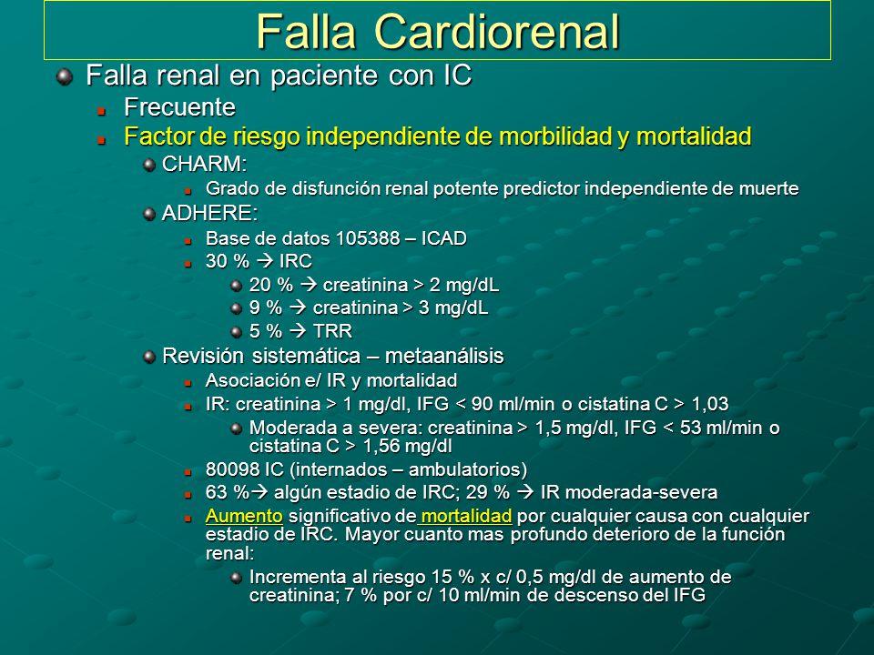 Falla Cardiorenal Falla renal en paciente con IC Frecuente Frecuente Factor de riesgo independiente de morbilidad y mortalidad Factor de riesgo independiente de morbilidad y mortalidadCHARM: Grado de disfunción renal potente predictor independiente de muerte Grado de disfunción renal potente predictor independiente de muerteADHERE: Base de datos 105388 – ICAD Base de datos 105388 – ICAD 30 % IRC 30 % IRC 20 % creatinina > 2 mg/dL 9 % creatinina > 3 mg/dL 5 % TRR Revisión sistemática – metaanálisis Asociación e/ IR y mortalidad Asociación e/ IR y mortalidad IR: creatinina > 1 mg/dl, IFG 1,03 IR: creatinina > 1 mg/dl, IFG 1,03 Moderada a severa: creatinina > 1,5 mg/dl, IFG 1,56 mg/dl 80098 IC (internados – ambulatorios) 80098 IC (internados – ambulatorios) 63 % algún estadio de IRC; 29 % IR moderada-severa 63 % algún estadio de IRC; 29 % IR moderada-severa Aumento significativo de mortalidad por cualquier causa con cualquier estadio de IRC.