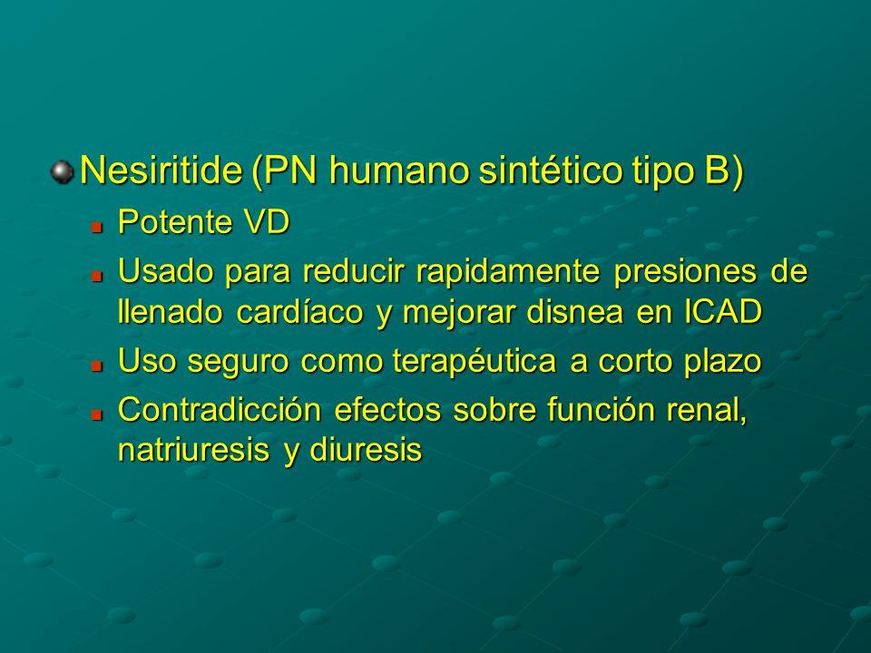 Nesiritide (PN humano sintético tipo B) Potente VD Potente VD Usado para reducir rapidamente presiones de llenado cardíaco y mejorar disnea en ICAD Usado para reducir rapidamente presiones de llenado cardíaco y mejorar disnea en ICAD Uso seguro como terapéutica a corto plazo Uso seguro como terapéutica a corto plazo Contradicción efectos sobre función renal, natriuresis y diuresis Contradicción efectos sobre función renal, natriuresis y diuresis