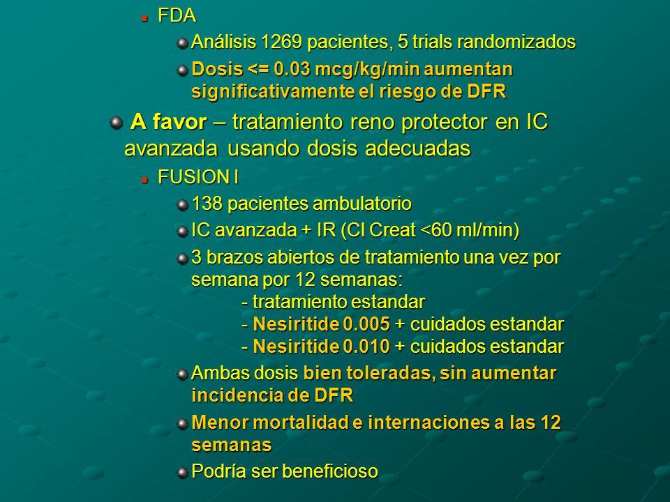 FDA FDA Análisis 1269 pacientes, 5 trials randomizados Dosis <= 0.03 mcg/kg/min aumentan significativamente el riesgo de DFR A favor – tratamiento reno protector en IC avanzada usando dosis adecuadas A favor – tratamiento reno protector en IC avanzada usando dosis adecuadas FUSION I FUSION I 138 pacientes ambulatorio IC avanzada + IR (Cl Creat <60 ml/min) 3 brazos abiertos de tratamiento una vez por semana por 12 semanas: - tratamiento estandar - Nesiritide 0.005 + cuidados estandar - Nesiritide 0.010 + cuidados estandar Ambas dosis bien toleradas, sin aumentar incidencia de DFR Menor mortalidad e internaciones a las 12 semanas Podría ser beneficioso