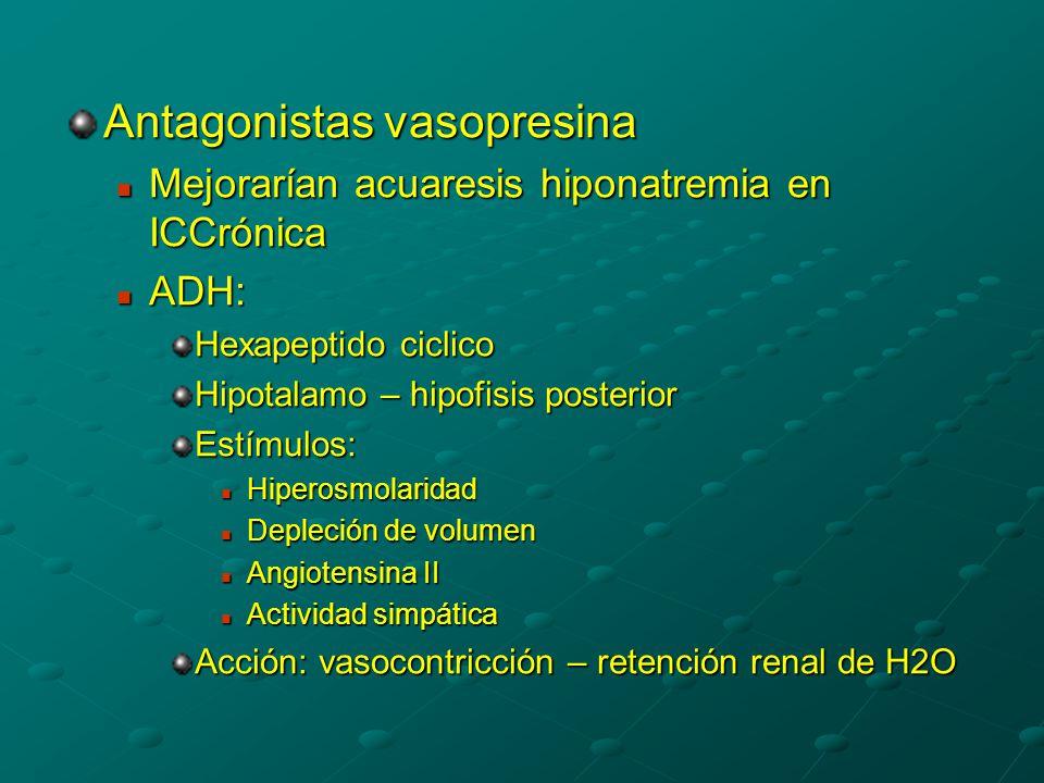 Antagonistas vasopresina Mejorarían acuaresis hiponatremia en ICCrónica Mejorarían acuaresis hiponatremia en ICCrónica ADH: ADH: Hexapeptido ciclico Hipotalamo – hipofisis posterior Estímulos: Hiperosmolaridad Hiperosmolaridad Depleción de volumen Depleción de volumen Angiotensina II Angiotensina II Actividad simpática Actividad simpática Acción: vasocontricción – retención renal de H2O