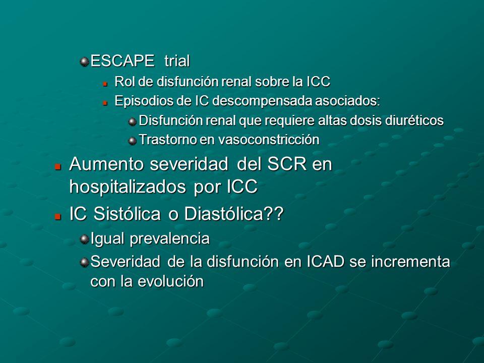ESCAPE trial Rol de disfunción renal sobre la ICC Rol de disfunción renal sobre la ICC Episodios de IC descompensada asociados: Episodios de IC descompensada asociados: Disfunción renal que requiere altas dosis diuréticos Trastorno en vasoconstricción Aumento severidad del SCR en hospitalizados por ICC Aumento severidad del SCR en hospitalizados por ICC IC Sistólica o Diastólica?.