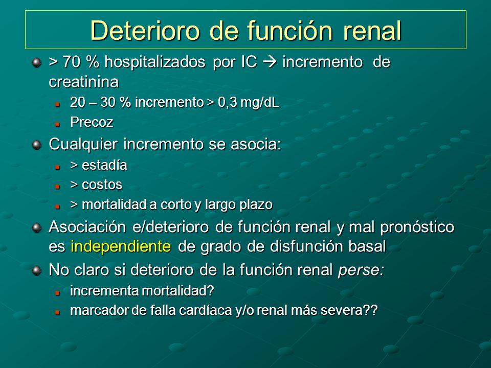 Deterioro de función renal > 70 % hospitalizados por IC incremento de creatinina 20 – 30 % incremento > 0,3 mg/dL 20 – 30 % incremento > 0,3 mg/dL Precoz Precoz Cualquier incremento se asocia: > estadía > estadía > costos > costos > mortalidad a corto y largo plazo > mortalidad a corto y largo plazo Asociación e/deterioro de función renal y mal pronóstico es independiente de grado de disfunción basal No claro si deterioro de la función renal perse: incrementa mortalidad.