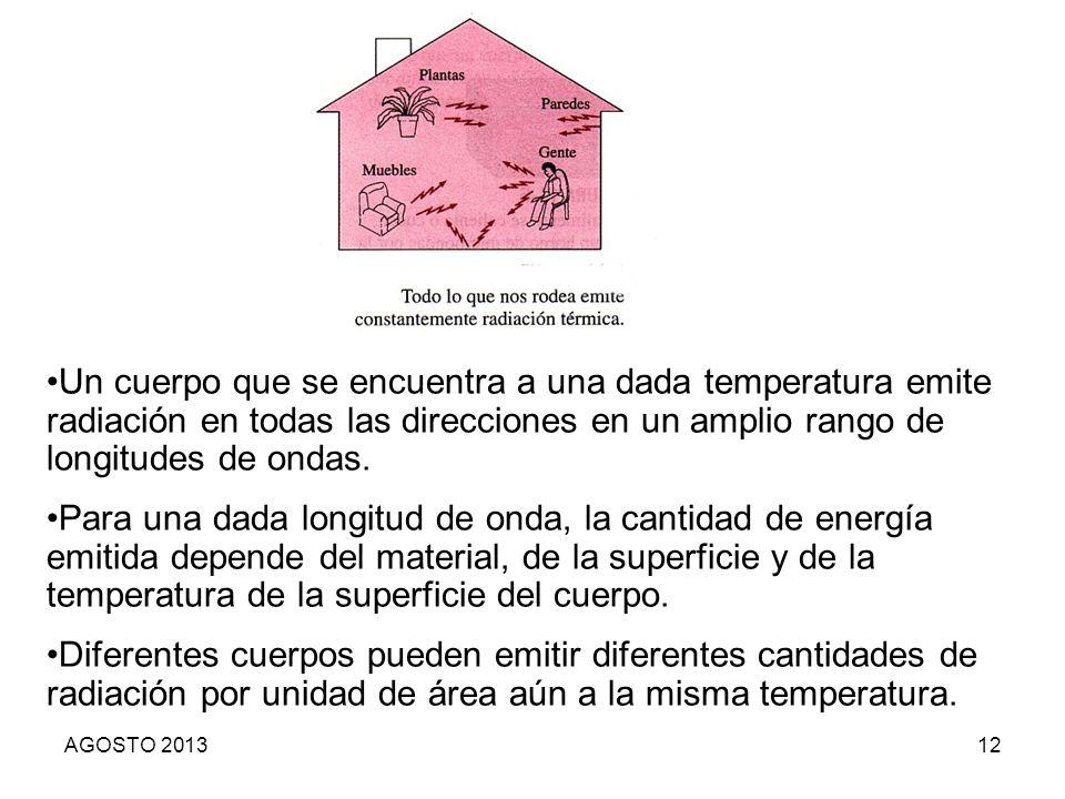 12 Un cuerpo que se encuentra a una dada temperatura emite radiación en todas las direcciones en un amplio rango de longitudes de ondas. Para una dada