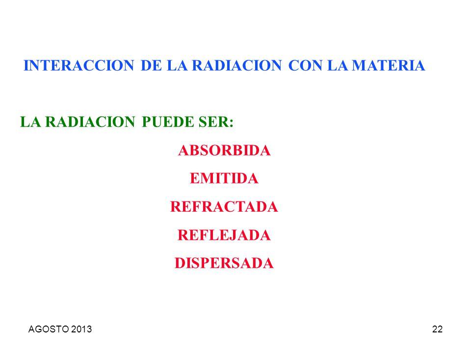 22 INTERACCION DE LA RADIACION CON LA MATERIA LA RADIACION PUEDE SER: ABSORBIDA EMITIDA REFRACTADA REFLEJADA DISPERSADA AGOSTO 2013
