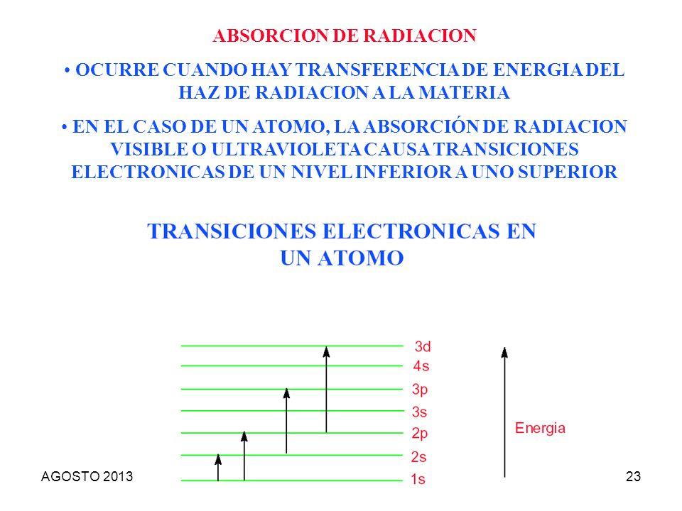 23 ABSORCION DE RADIACION OCURRE CUANDO HAY TRANSFERENCIA DE ENERGIA DEL HAZ DE RADIACION A LA MATERIA EN EL CASO DE UN ATOMO, LA ABSORCIÓN DE RADIACI