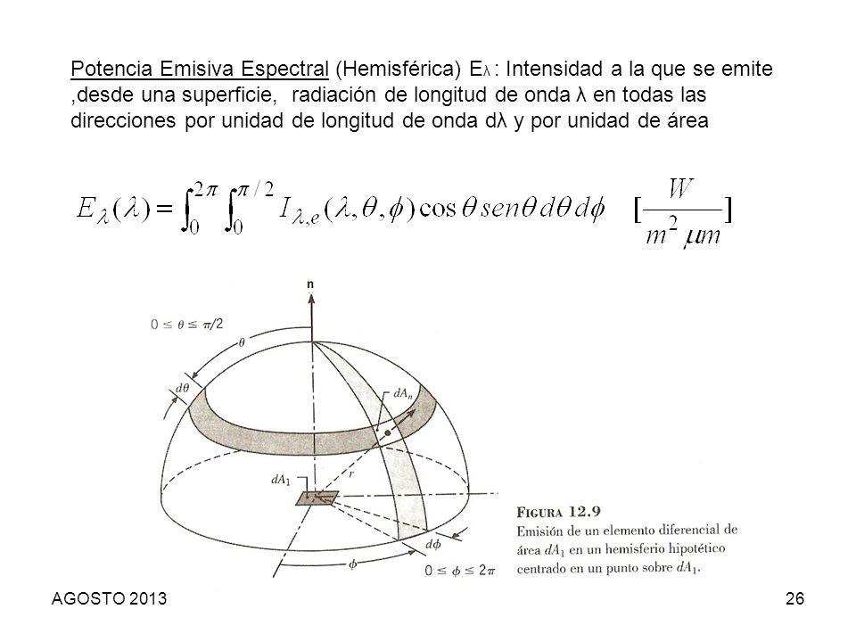 26 Potencia Emisiva Espectral (Hemisférica) E λ : Intensidad a la que se emite,desde una superficie, radiación de longitud de onda λ en todas las dire