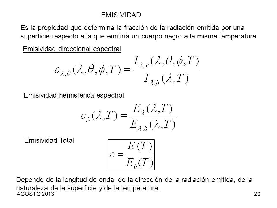 EMISIVIDAD Es la propiedad que determina la fracción de la radiación emitida por una superficie respecto a la que emitiría un cuerpo negro a la misma