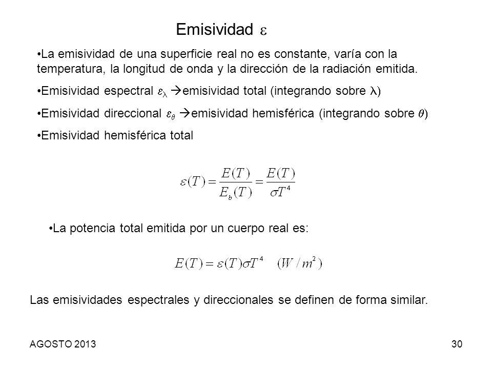 30 Emisividad La emisividad de una superficie real no es constante, varía con la temperatura, la longitud de onda y la dirección de la radiación emiti