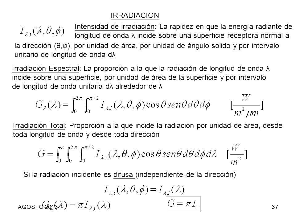 37 Irradiación Espectral: La proporción a la que la radiación de longitud de onda λ incide sobre una superficie, por unidad de área de la superficie y