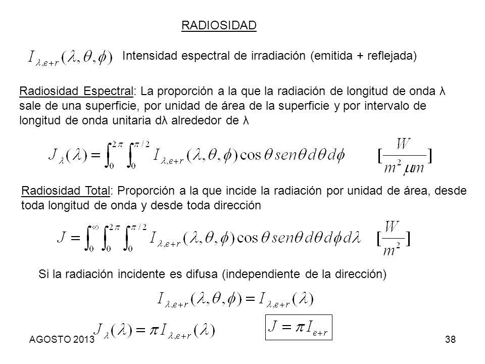 38 Radiosidad Espectral: La proporción a la que la radiación de longitud de onda λ sale de una superficie, por unidad de área de la superficie y por i