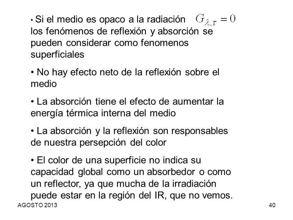 Si el medio es opaco a la radiación los fenómenos de reflexión y absorción se pueden considerar como fenomenos superficiales No hay efecto neto de la