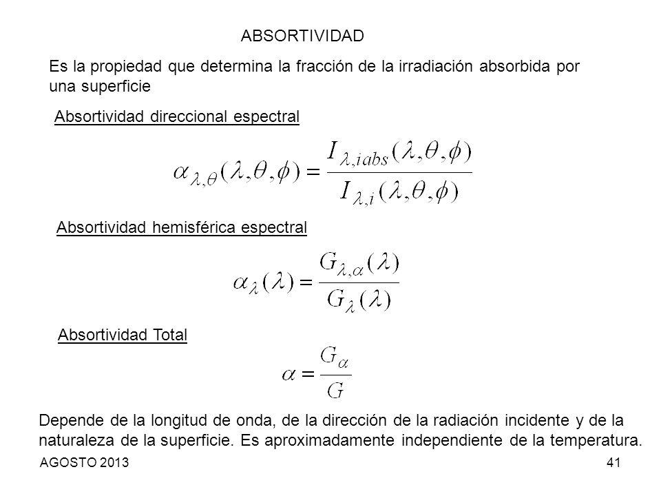 ABSORTIVIDAD Es la propiedad que determina la fracción de la irradiación absorbida por una superficie Absortividad direccional espectral Absortividad