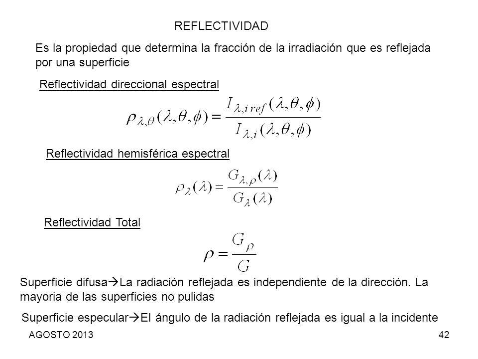 REFLECTIVIDAD Es la propiedad que determina la fracción de la irradiación que es reflejada por una superficie Reflectividad direccional espectral Refl