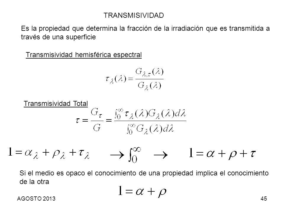 TRANSMISIVIDAD Es la propiedad que determina la fracción de la irradiación que es transmitida a través de una superficie Transmisividad hemisférica es