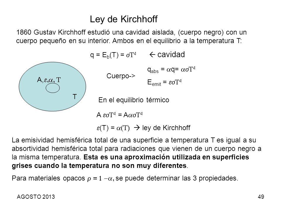 49 Ley de Kirchhoff 1860 Gustav Kirchhoff estudió una cavidad aislada, (cuerpo negro) con un cuerpo pequeño en su interior. Ambos en el equilibrio a l