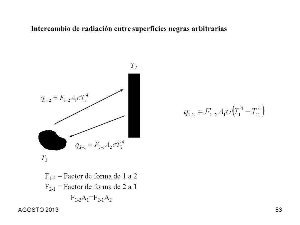 53 Intercambio de radiación entre superficies negras arbitrarias T1T1 T2T2 F 1-2 = Factor de forma de 1 a 2 F 2-1 = Factor de forma de 2 a 1 F 1-2 A 1
