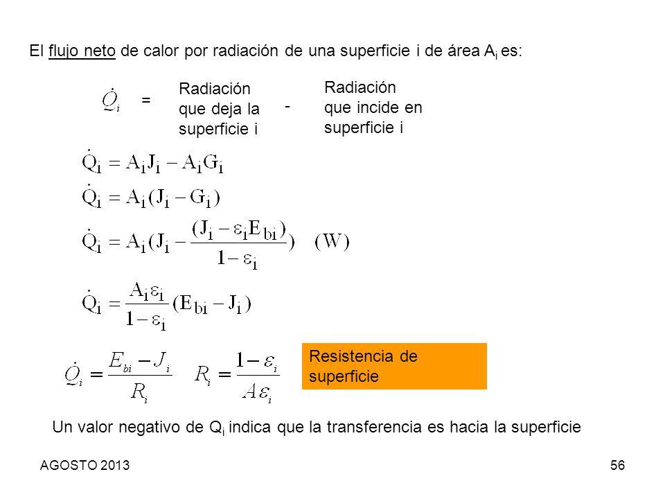56 El flujo neto de calor por radiación de una superficie i de área A i es: = Radiación que deja la superficie i - Radiación que incide en superficie