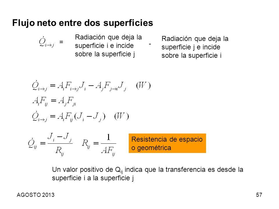 57 Flujo neto entre dos superficies = Radiación que deja la superficie i e incide sobre la superficie j - Resistencia de espacio o geométrica Un valor