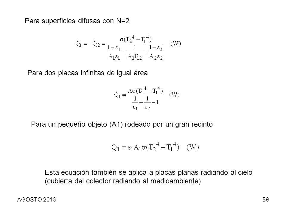 AGOSTO 201359 Para superficies difusas con N=2 Para dos placas infinitas de igual área Para un pequeño objeto (A1) rodeado por un gran recinto Esta ec