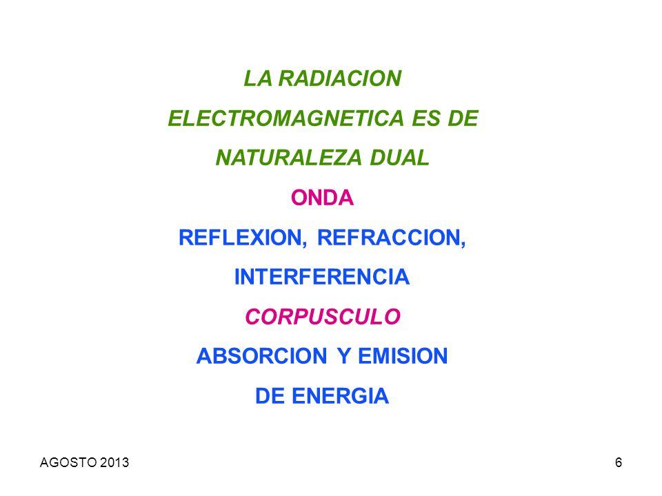 6 LA RADIACION ELECTROMAGNETICA ES DE NATURALEZA DUAL ONDA REFLEXION, REFRACCION, INTERFERENCIA CORPUSCULO ABSORCION Y EMISION DE ENERGIA AGOSTO 2013