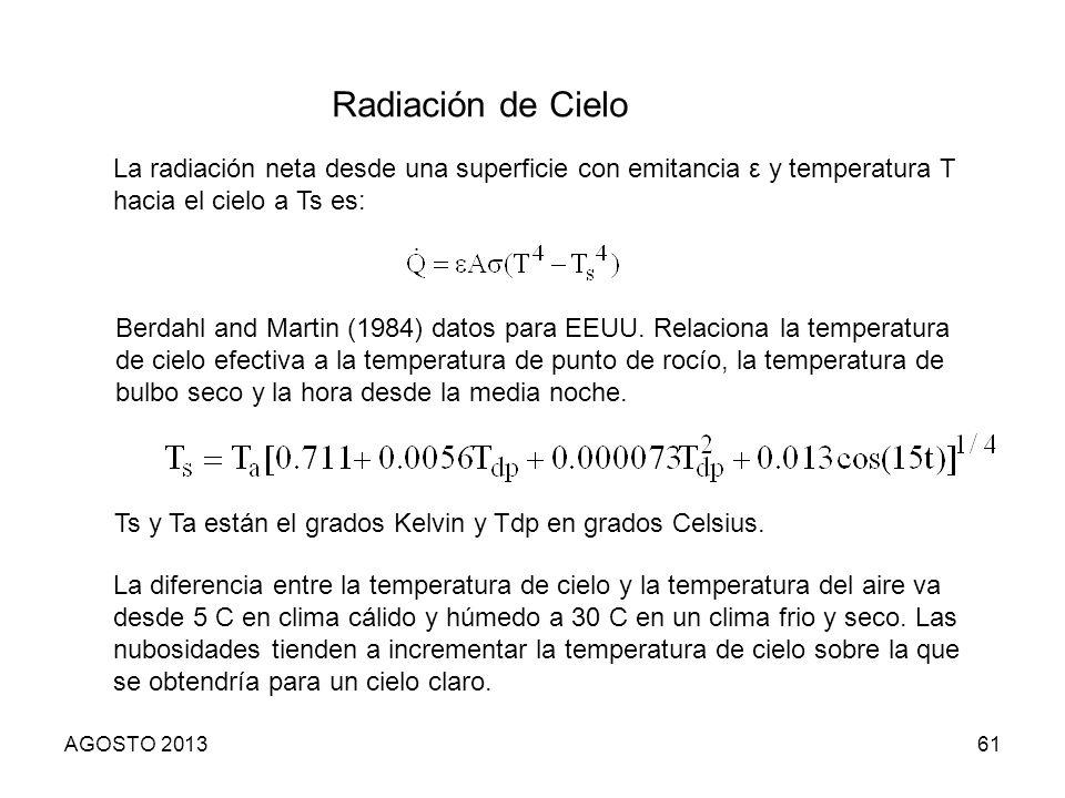 AGOSTO 201361 Radiación de Cielo La diferencia entre la temperatura de cielo y la temperatura del aire va desde 5 C en clima cálido y húmedo a 30 C en