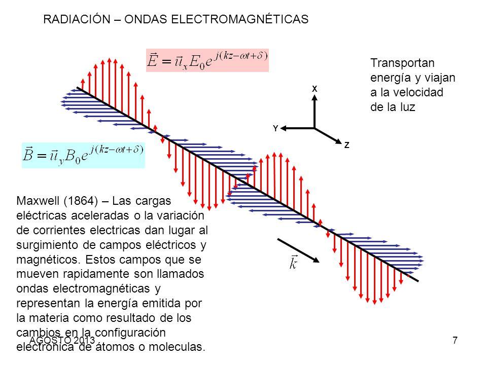 8 ECUACION CLASICA ONDULATORIA c = Velocidad en el medio ( c ), Frecuencia ( ), Longitud de onda ( ) Las ondas transportan energía y la velocidad de propagación en el vacío es 300.000 km/s En otro medio, es menor y depende del indice de refracción n = c o /c c o = velocidad de la luz en el vacío 1887 Heinrich Hert demostró experimentalmente la existencia de las ondas electromagnéticas AGOSTO 2013