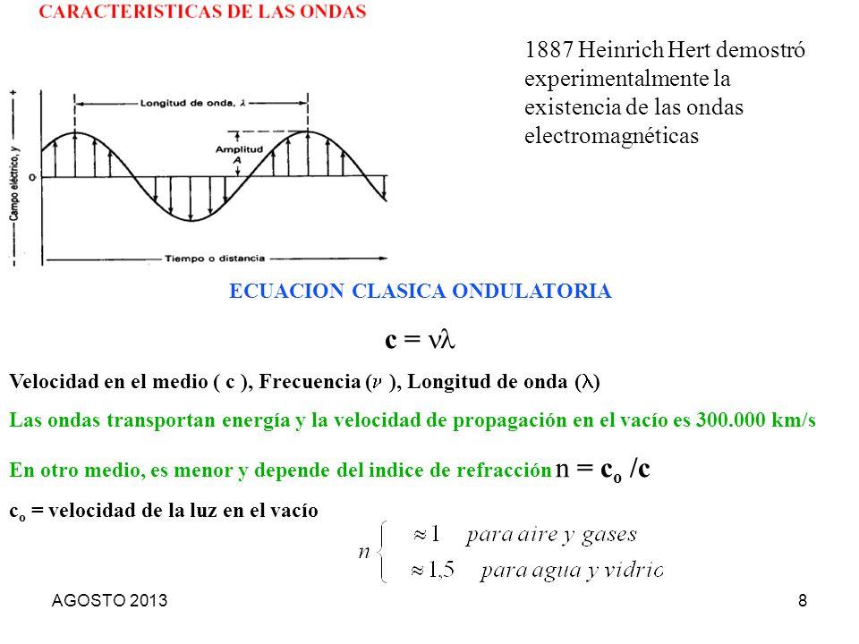 8 ECUACION CLASICA ONDULATORIA c = Velocidad en el medio ( c ), Frecuencia ( ), Longitud de onda ( ) Las ondas transportan energía y la velocidad de p