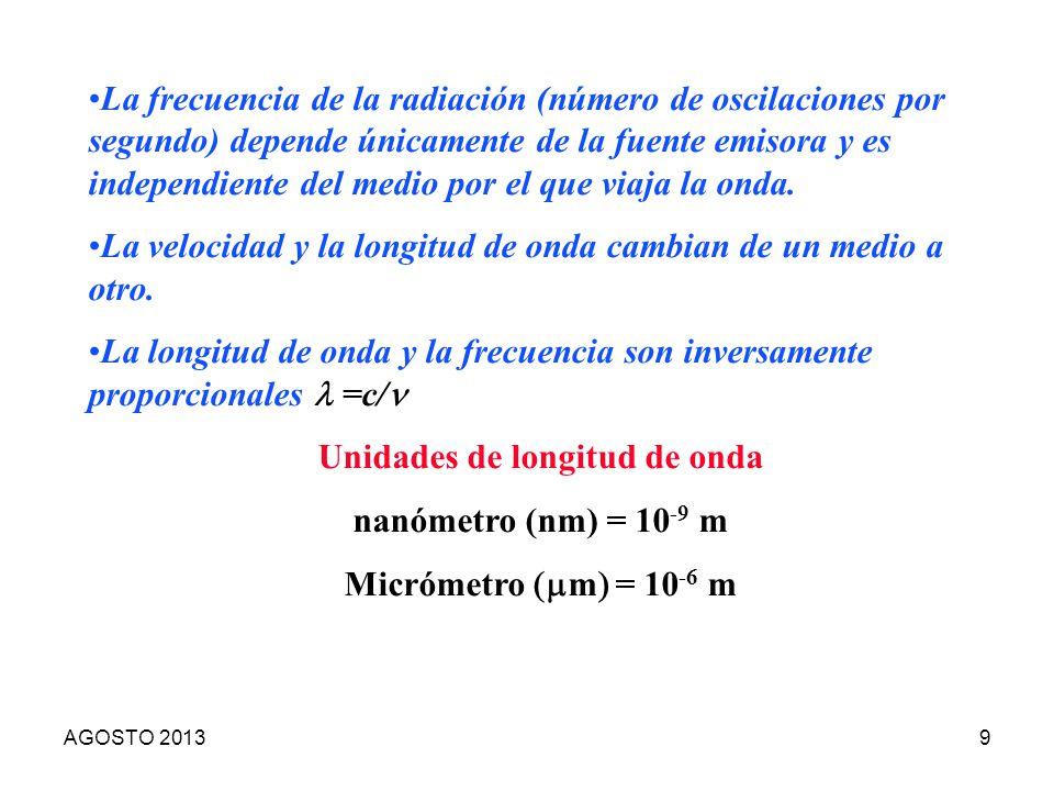 9 La frecuencia de la radiación (número de oscilaciones por segundo) depende únicamente de la fuente emisora y es independiente del medio por el que v