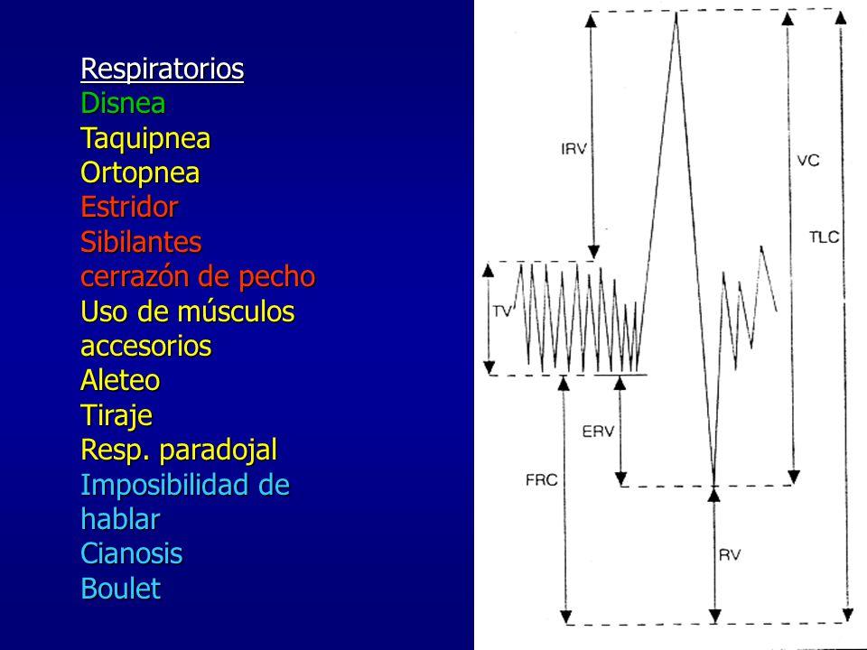 Signos de alarma en la dificultad respiratoria Respiratorios Respiratorios Disnea Disnea Taquipnea Taquipnea Ortopnea Ortopnea Estridor Estridor Sibilantes Sibilantes cerrazón de pecho cerrazón de pecho Uso de músculos accesorios Uso de músculos accesorios Aleteo Aleteo Tiraje Tiraje Resp.