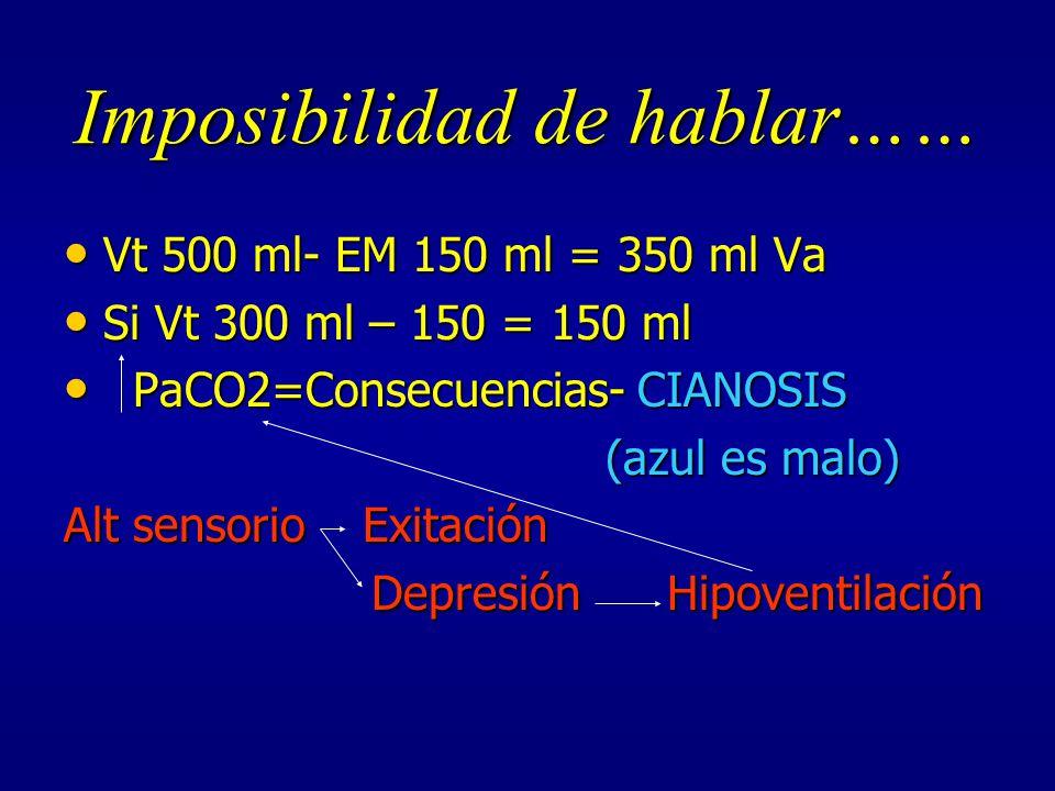 RespiratoriosDisneaTaquipneaOrtopneaEstridorSibilantes cerrazón de pecho Uso de músculos accesorios AleteoTiraje Resp. paradojal Imposibilidad de habl