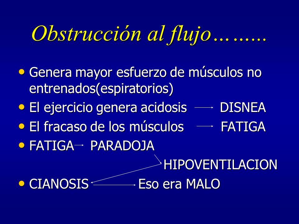 Imposibilidad de hablar…… Vt 500 ml- EM 150 ml = 350 ml Va Vt 500 ml- EM 150 ml = 350 ml Va Si Vt 300 ml – 150 = 150 ml Si Vt 300 ml – 150 = 150 ml PaCO2=Consecuencias- CIANOSIS PaCO2=Consecuencias- CIANOSIS (azul es malo) (azul es malo) Alt sensorio Exitación Depresión Hipoventilación Depresión Hipoventilación