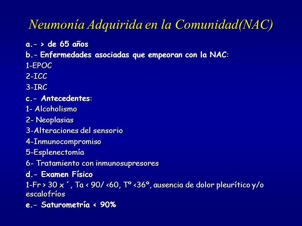 Dificultad Respiratoria en Prehospitalario Criterios de Internación Pacientes que requieren MAVS(manejo avanzado de la vía aérea superior) Pacientes q