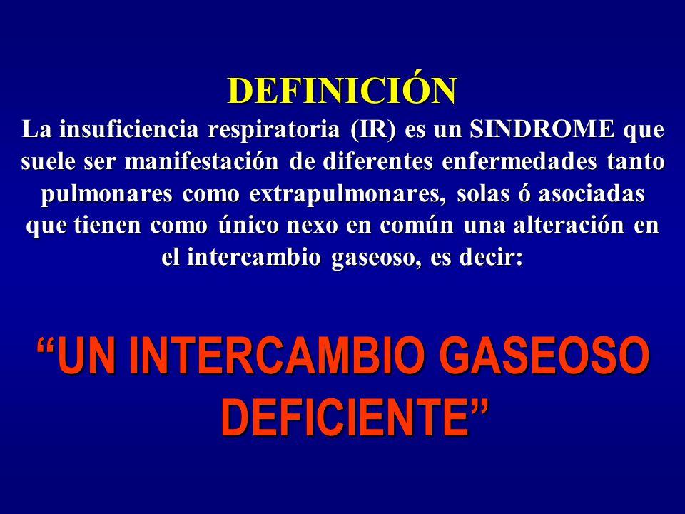 INSUFICIENCIA RESPIRATORIA EN PREHOSPITALARIO Criterios de Internación Curso Universitario en Emergencias Médicas Prehospitalarias Fundación Vittal-UCES 2007