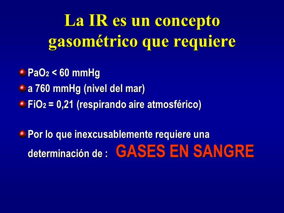 DEFINICIÓN La insuficiencia respiratoria (IR) es un SINDROME que suele ser manifestación de diferentes enfermedades tanto pulmonares como extrapulmona