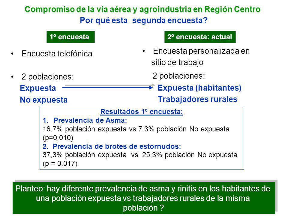 Compromiso de la vía aérea y agroindustria en Región Centro Compromiso de la vía aérea y agroindustria en Región Centro Por qué esta segunda encuesta.