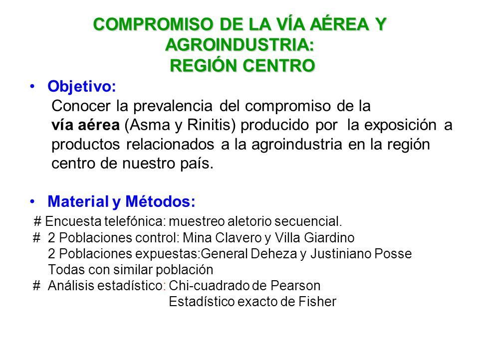COMPROMISO DE LA VÍA AÉREA Y AGROINDUSTRIA: REGIÓN CENTRO Objetivo: Conocer la prevalencia del compromiso de la vía aérea (Asma y Rinitis) producido p