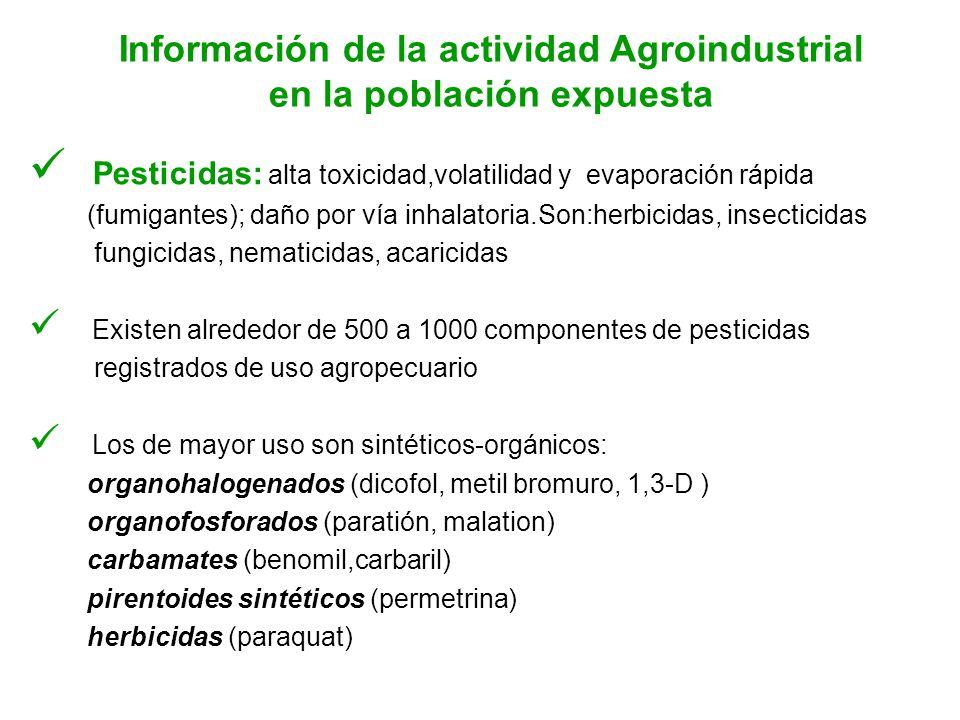 Pesticidas: alta toxicidad,volatilidad y evaporación rápida (fumigantes); daño por vía inhalatoria.Son:herbicidas, insecticidas fungicidas, nematicida