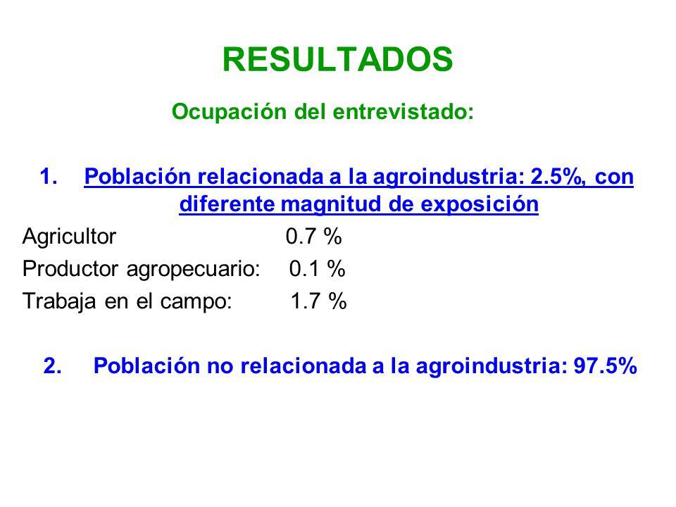 RESULTADOS Ocupación del entrevistado: 1.Población relacionada a la agroindustria: 2.5%, con diferente magnitud de exposición Agricultor 0.7 % Product
