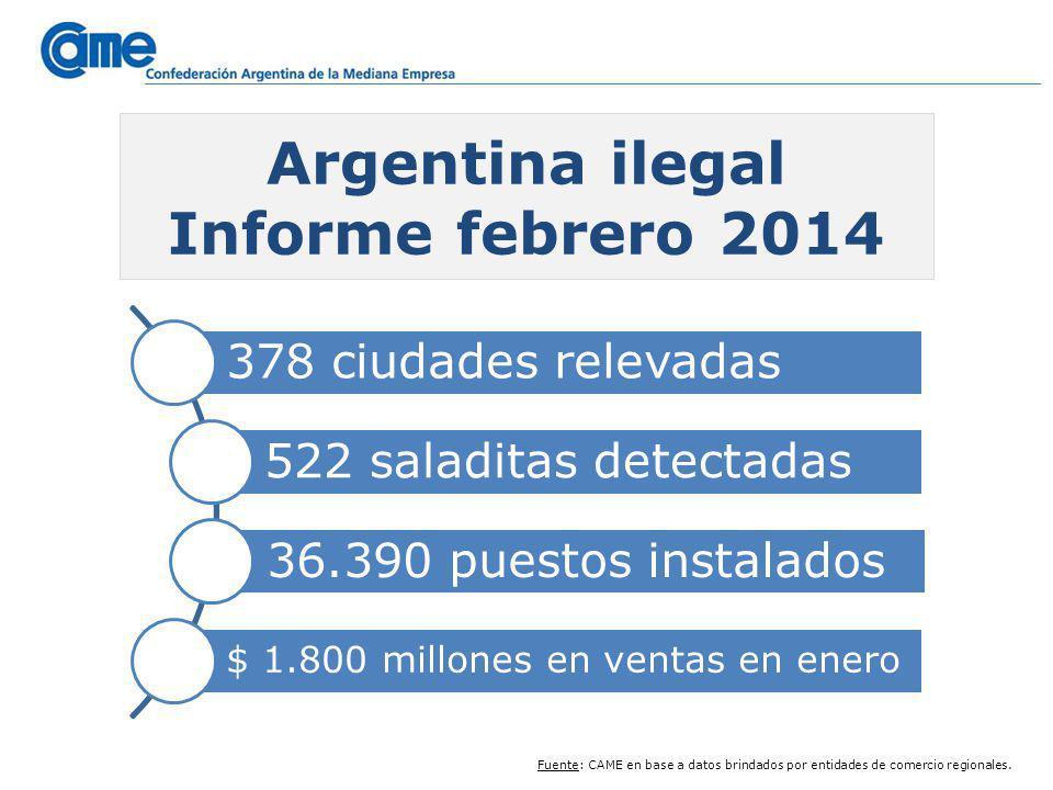 Argentina ilegal Informe febrero 2014 378 ciudades relevadas 522 saladitas detectadas 36.390 puestos instalados $ 1.800 millones en ventas en enero Fuente: CAME en base a datos brindados por entidades de comercio regionales.