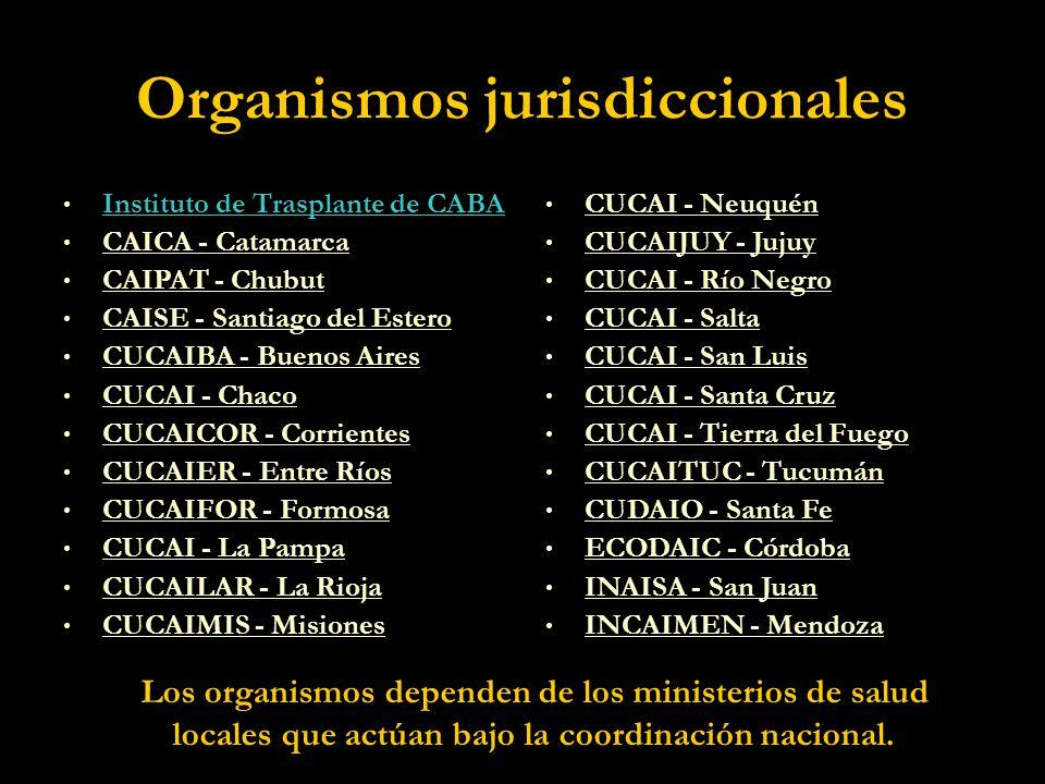 Organismos jurisdiccionales Instituto de Trasplante de CABA CAICA - Catamarca CAIPAT - Chubut CAISE - Santiago del Estero CUCAIBA - Buenos Aires CUCAI