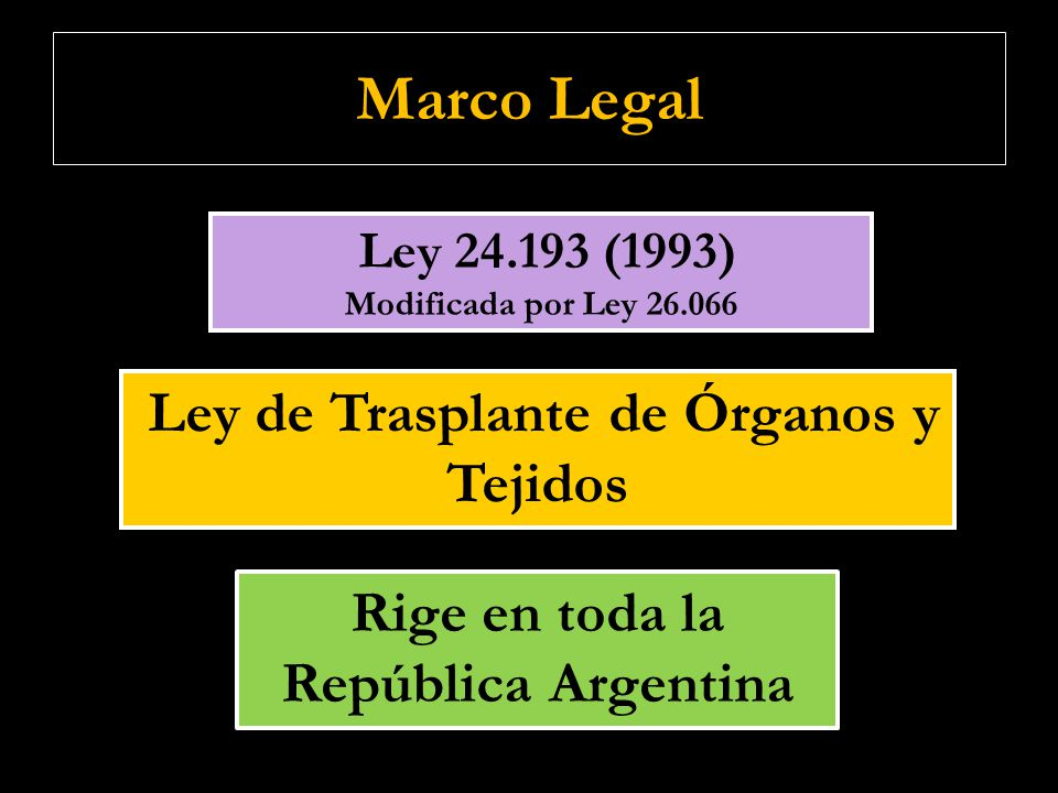 Marco Legal Ley 24.193 (1993) Modificada por Ley 26.066 Ley 24.193 (1993) Modificada por Ley 26.066 Ley de Trasplante de Órganos y Tejidos Rige en tod