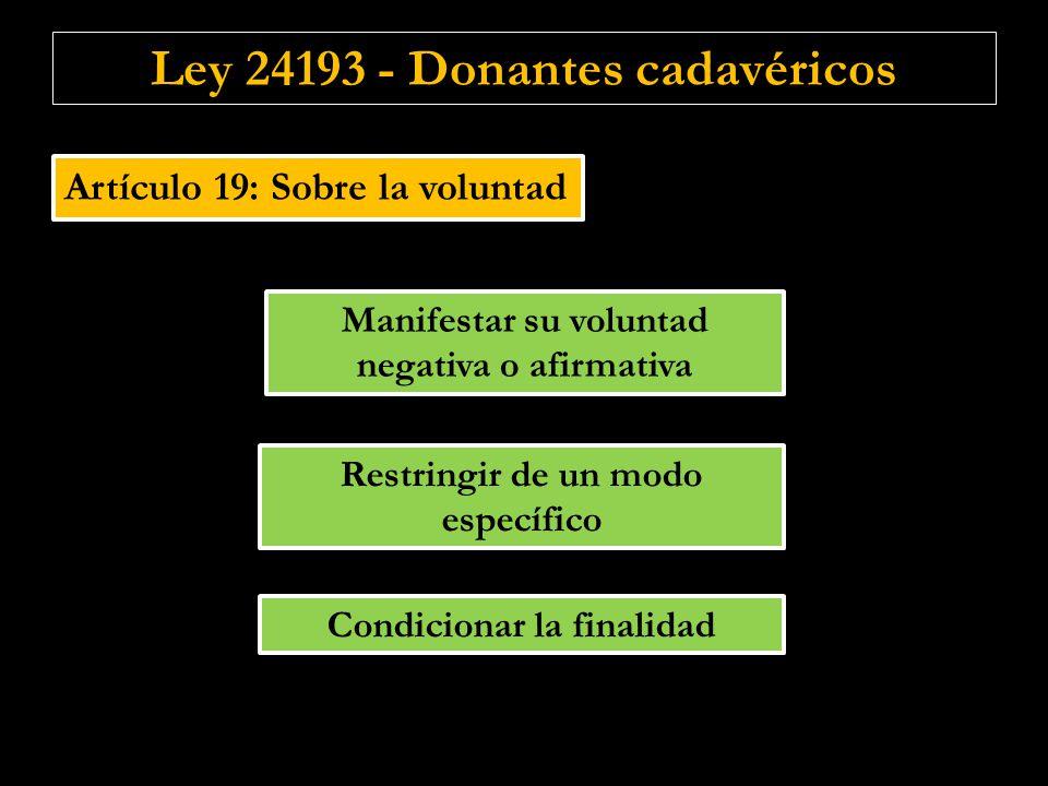 Ley 24193 - Donantes cadavéricos Artículo 19: Sobre la voluntad Manifestar su voluntad negativa o afirmativa Restringir de un modo específico Condicio