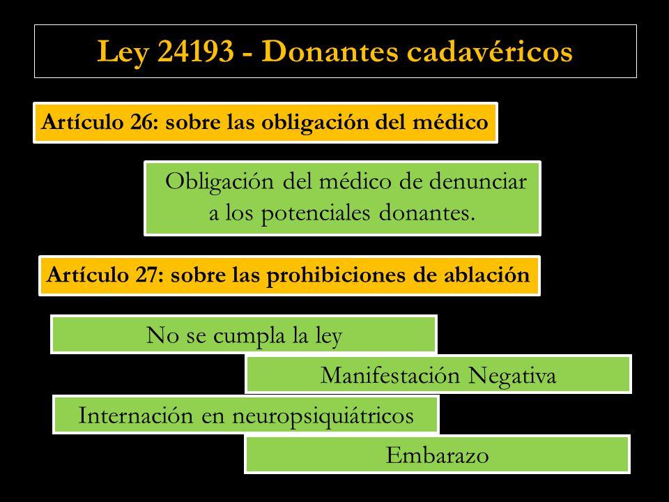 Obligación del médico de denunciar a los potenciales donantes. Artículo 26: sobre las obligación del médico Artículo 27: sobre las prohibiciones de ab