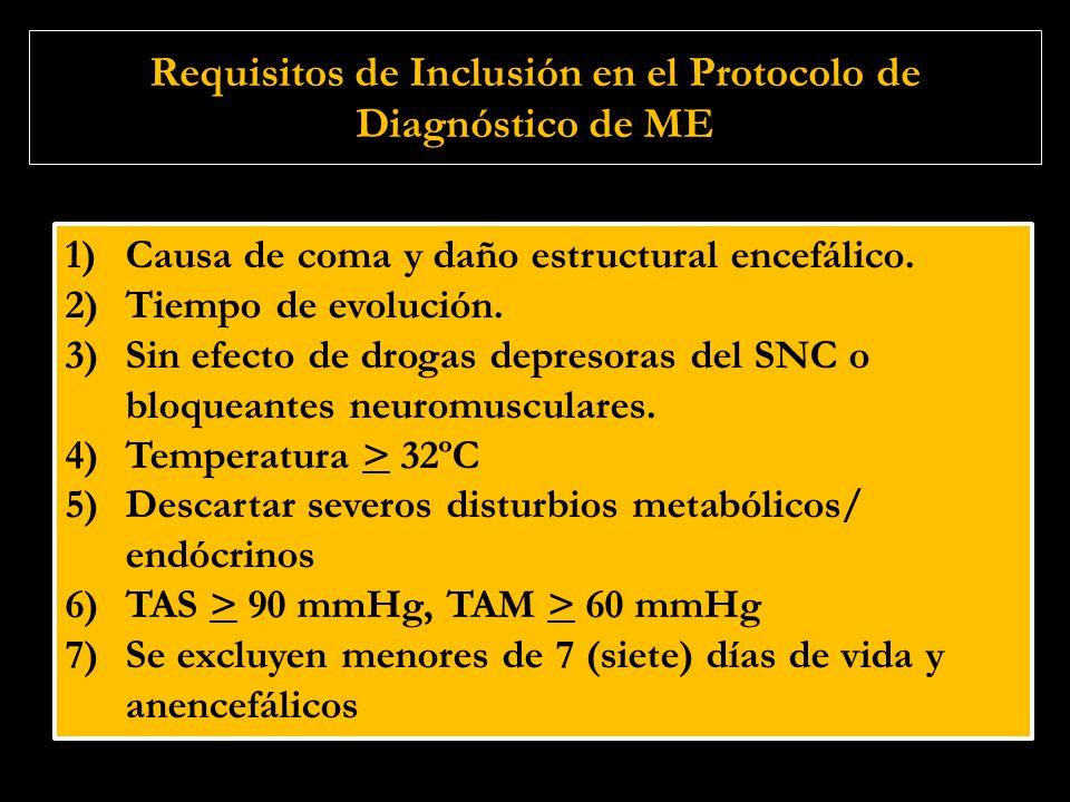 Requisitos de Inclusión en el Protocolo de Diagnóstico de ME 1)Causa de coma y daño estructural encefálico. 2)Tiempo de evolución. 3)Sin efecto de dro