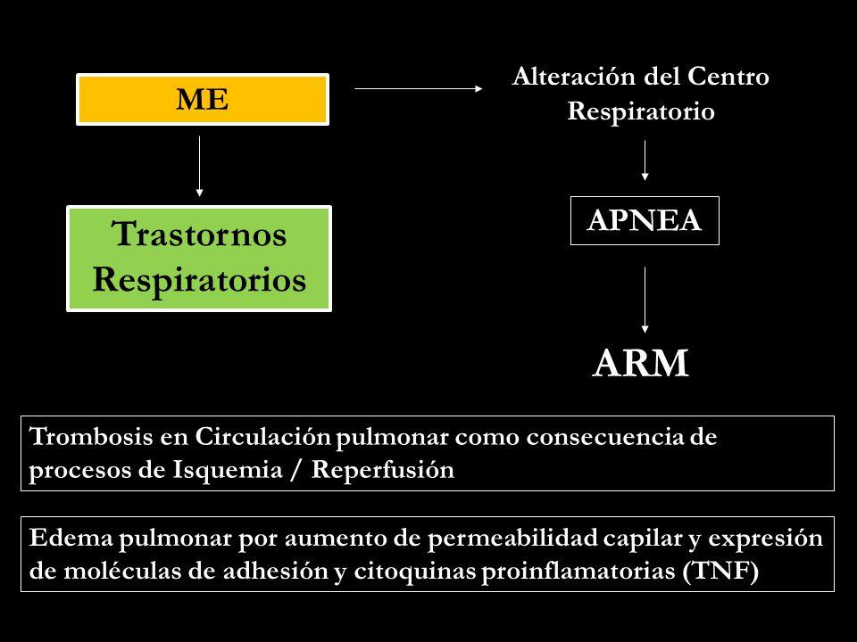 ME Trastornos Respiratorios Alteración del Centro Respiratorio APNEA ARM Trombosis en Circulación pulmonar como consecuencia de procesos de Isquemia /